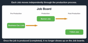 job-board-production-management
