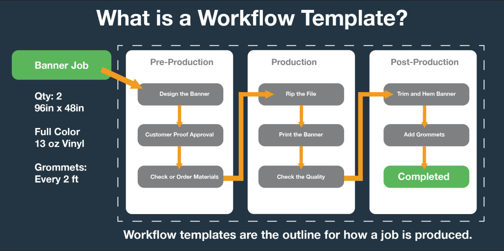 workflow-diagrams-13